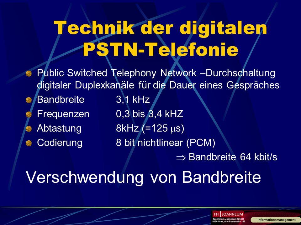 Technik der digitalen PSTN-Telefonie