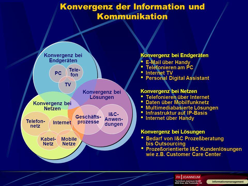 Konvergenz der Information und Kommunikation