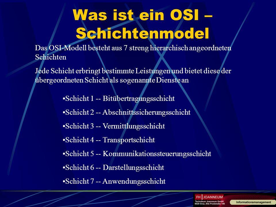 Was ist ein OSI – Schichtenmodel