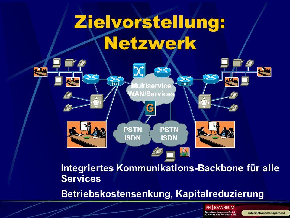 Zielvorstellung: Netzwerk