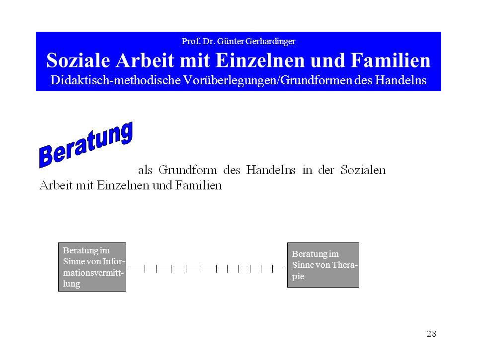 Prof. Dr. Günter Gerhardinger Soziale Arbeit mit Einzelnen und Familien Didaktisch-methodische Vorüberlegungen/Grundformen des Handelns