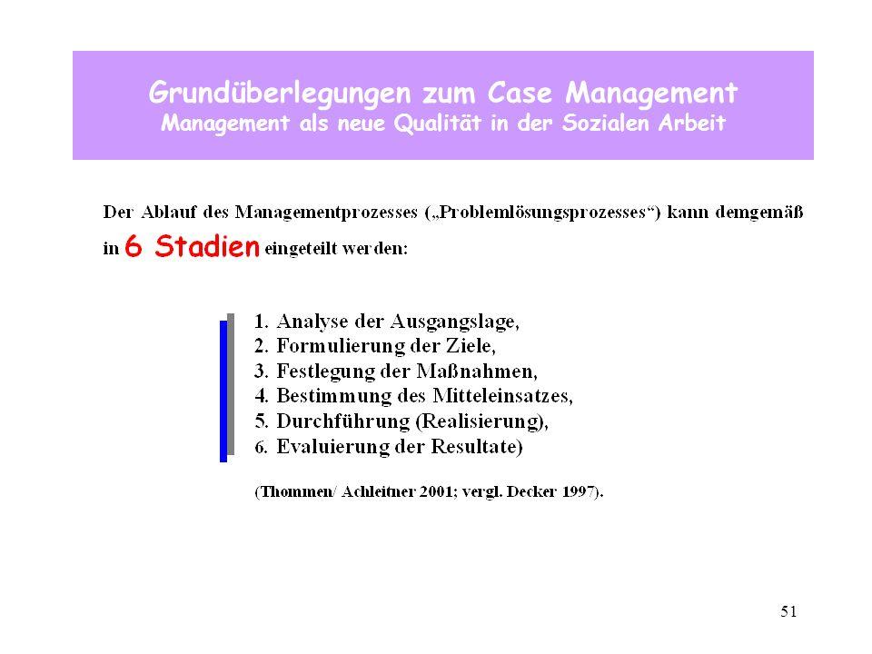 Grundüberlegungen zum Case Management Management als neue Qualität in der Sozialen Arbeit