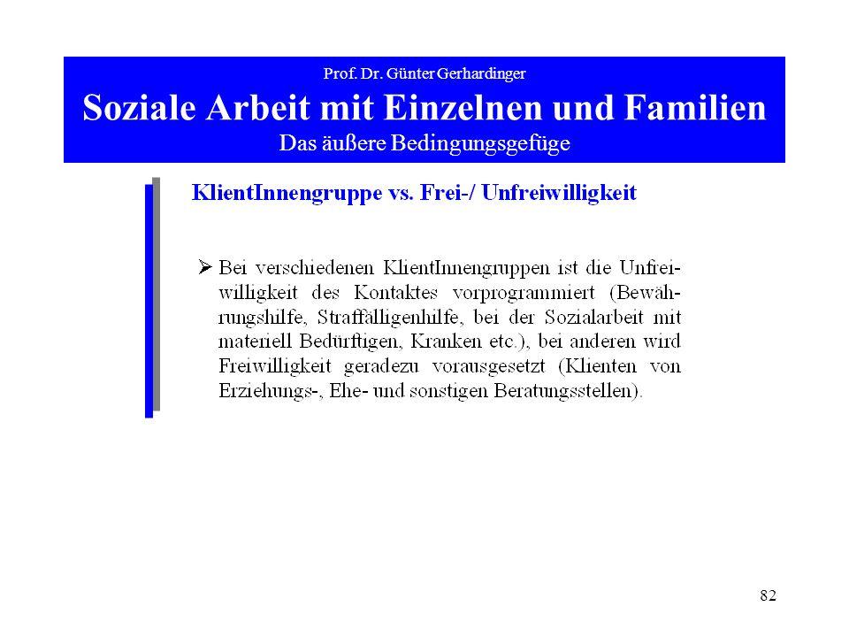 Prof. Dr. Günter Gerhardinger Soziale Arbeit mit Einzelnen und Familien Das äußere Bedingungsgefüge