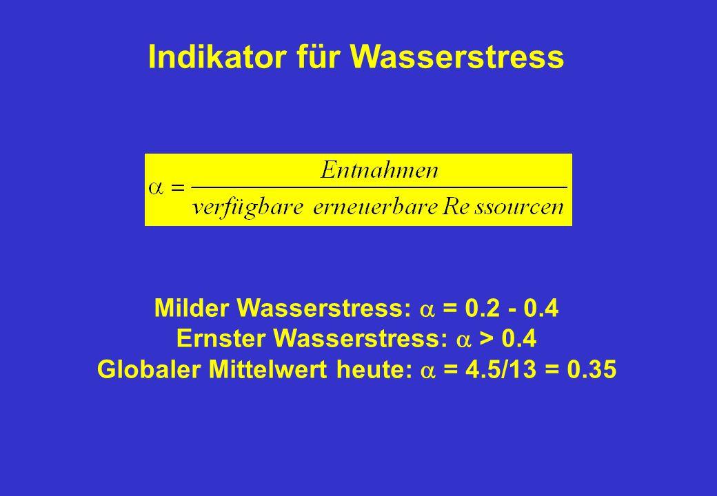 Indikator für Wasserstress Milder Wasserstress: a = 0. 2 - 0
