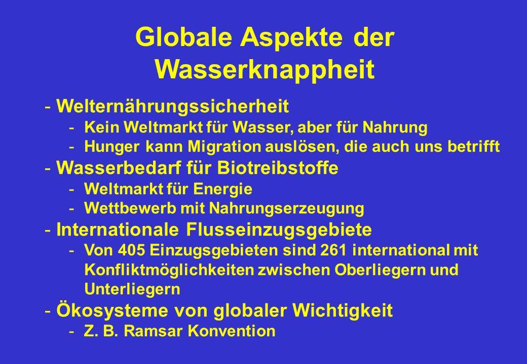 Globale Aspekte der Wasserknappheit