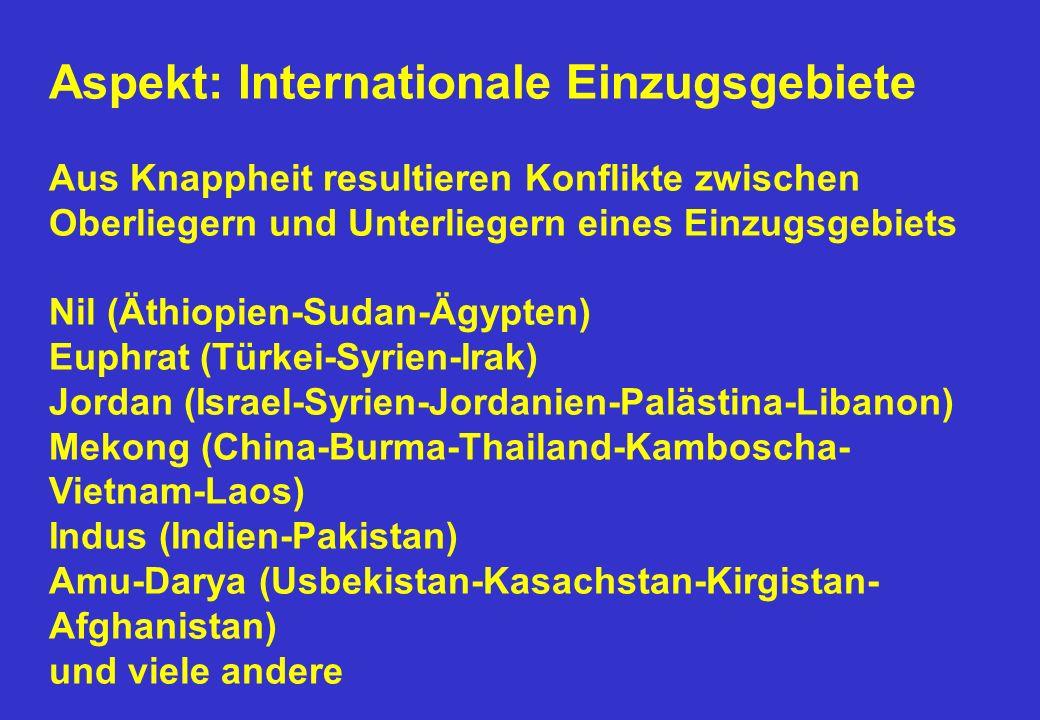 Aspekt: Internationale Einzugsgebiete Aus Knappheit resultieren Konflikte zwischen Oberliegern und Unterliegern eines Einzugsgebiets Nil (Äthiopien-Sudan-Ägypten) Euphrat (Türkei-Syrien-Irak) Jordan (Israel-Syrien-Jordanien-Palästina-Libanon) Mekong (China-Burma-Thailand-Kamboscha-Vietnam-Laos) Indus (Indien-Pakistan) Amu-Darya (Usbekistan-Kasachstan-Kirgistan-Afghanistan) und viele andere