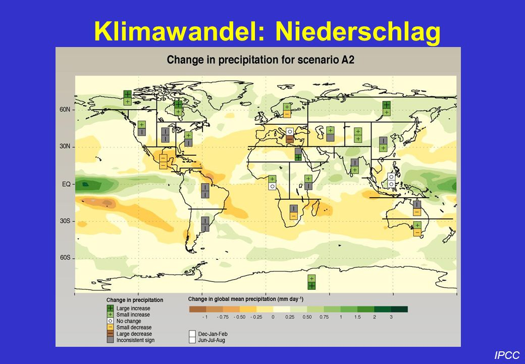 Klimawandel: Niederschlag