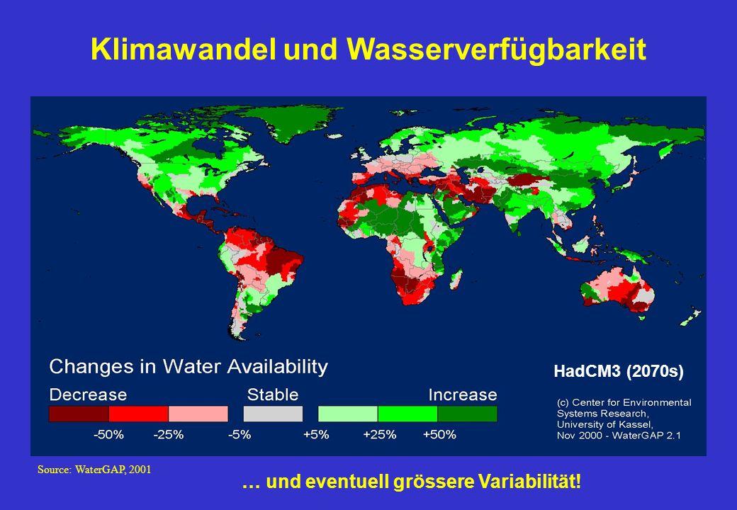 Klimawandel und Wasserverfügbarkeit