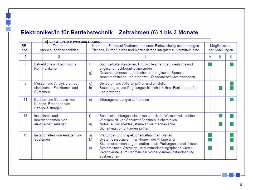 Planungsbogen Elektroniker/in für Betriebstechnik – Zeitrahmen (6) 1 bis 3 Monate. BB- pos. Teil des Ausbildungsberufsbildes.