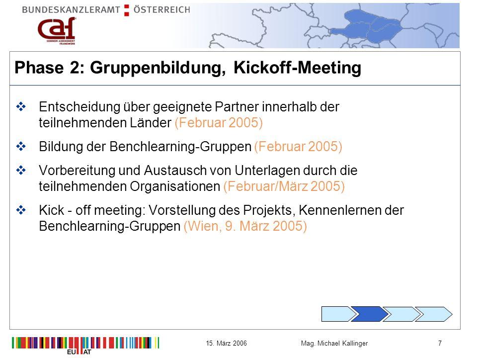 Phase 2: Gruppenbildung, Kickoff-Meeting