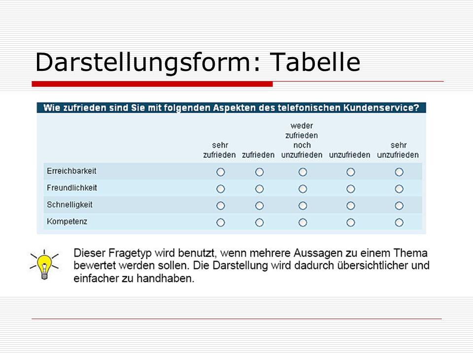 Darstellungsform: Tabelle