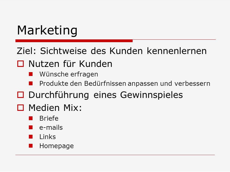 Marketing Ziel: Sichtweise des Kunden kennenlernen Nutzen für Kunden
