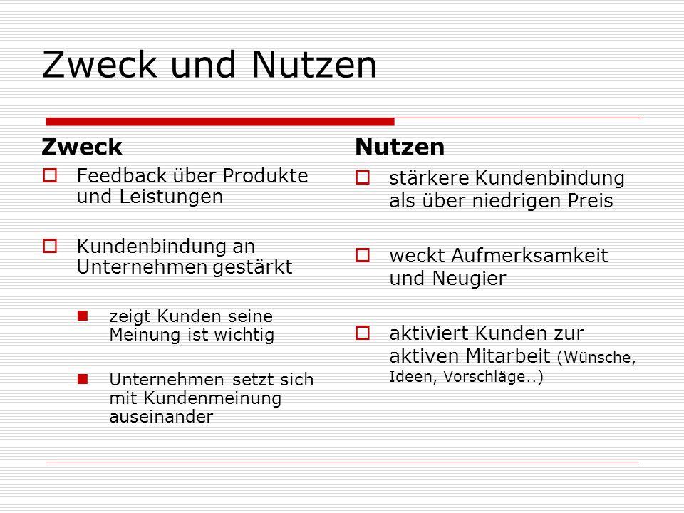 Zweck und Nutzen Zweck Nutzen Feedback über Produkte und Leistungen