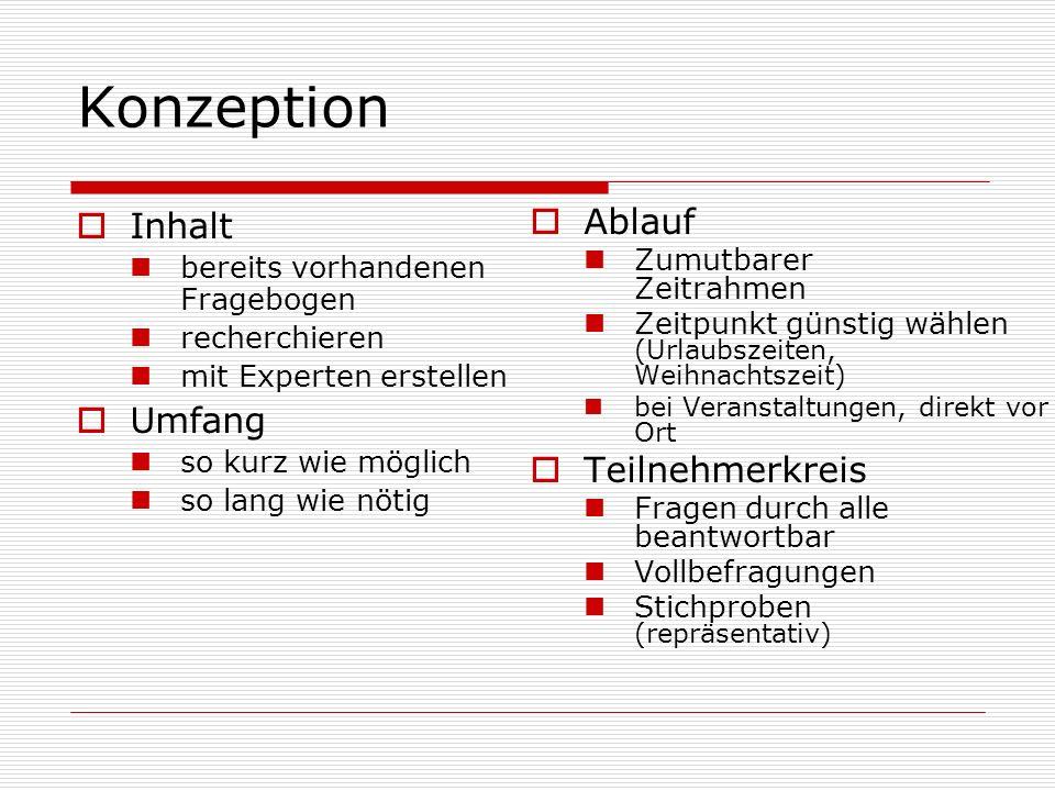 Konzeption Inhalt Umfang Ablauf Teilnehmerkreis