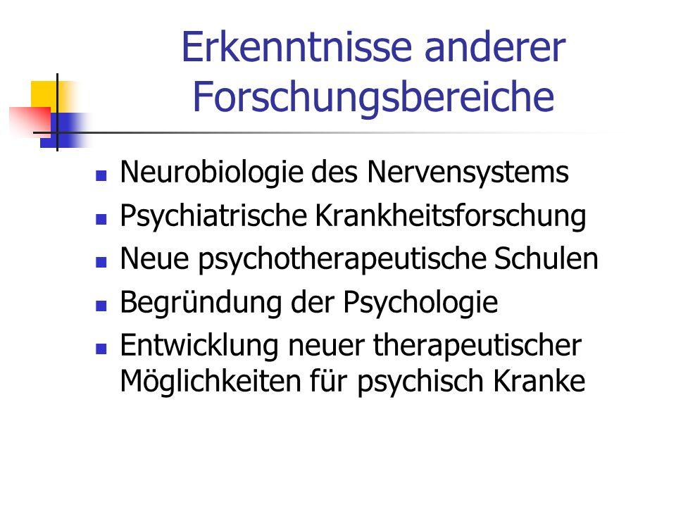 Erkenntnisse anderer Forschungsbereiche