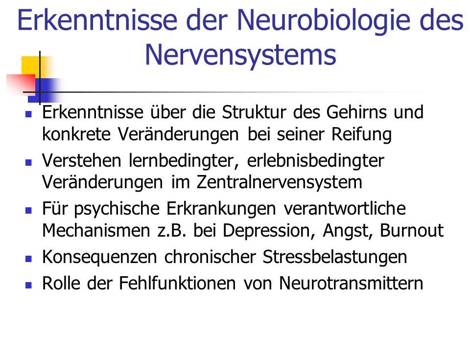 Erkenntnisse der Neurobiologie des Nervensystems