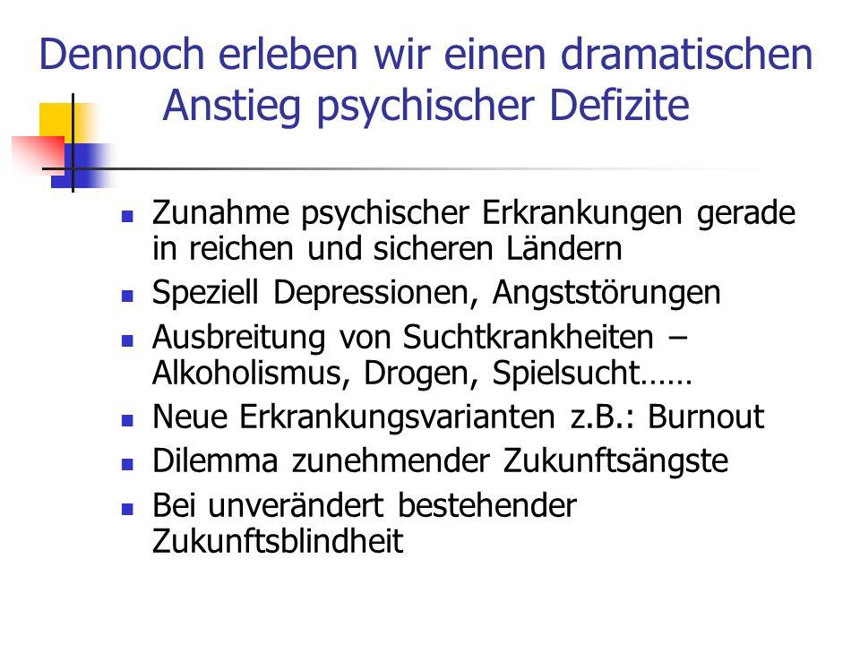 Dennoch erleben wir einen dramatischen Anstieg psychischer Defizite