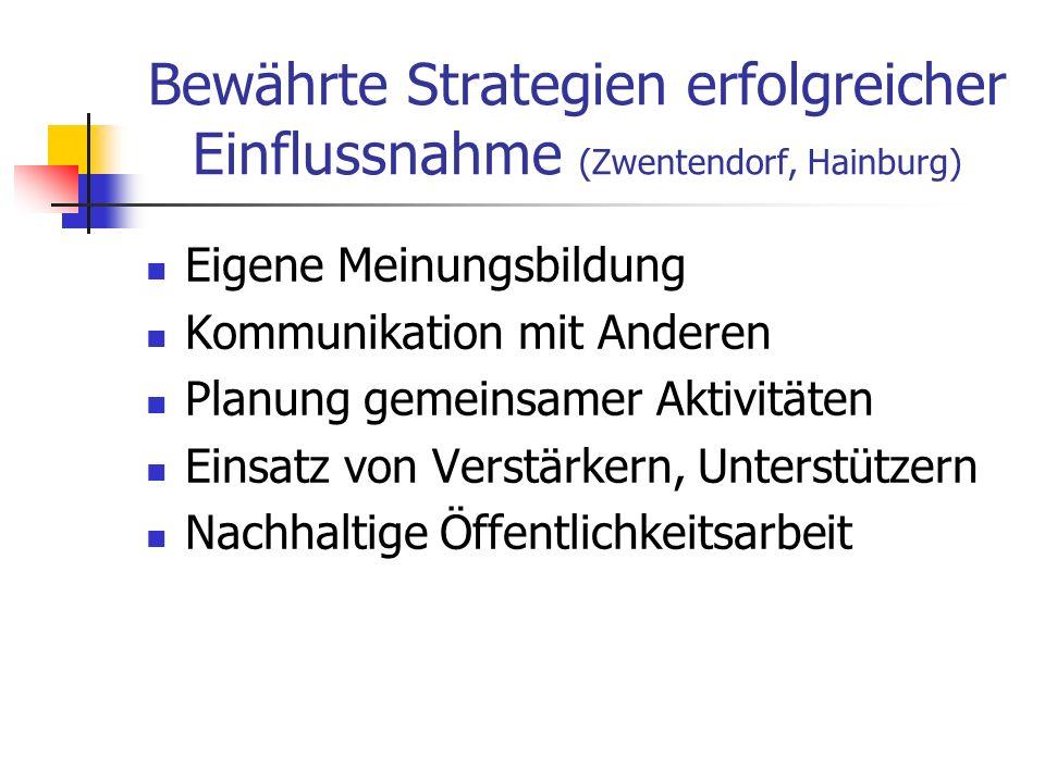 Bewährte Strategien erfolgreicher Einflussnahme (Zwentendorf, Hainburg)
