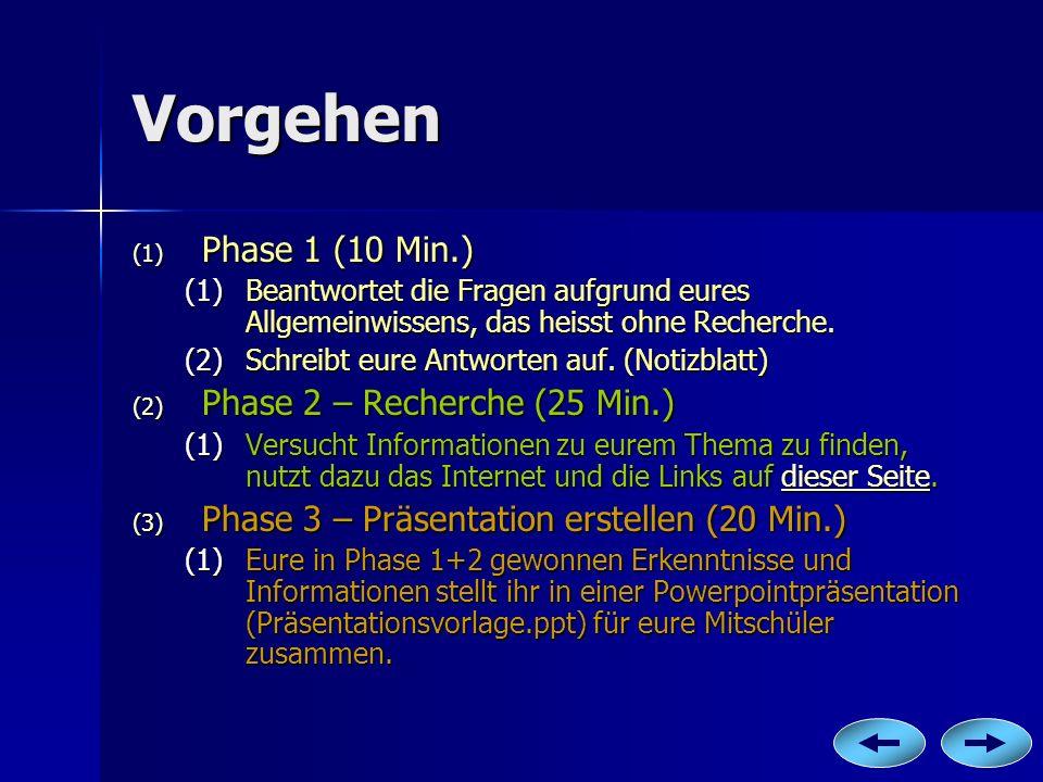 Vorgehen Phase 1 (10 Min.) Phase 2 – Recherche (25 Min.)