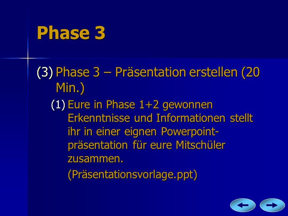 Phase 3 Phase 3 – Präsentation erstellen (20 Min.)