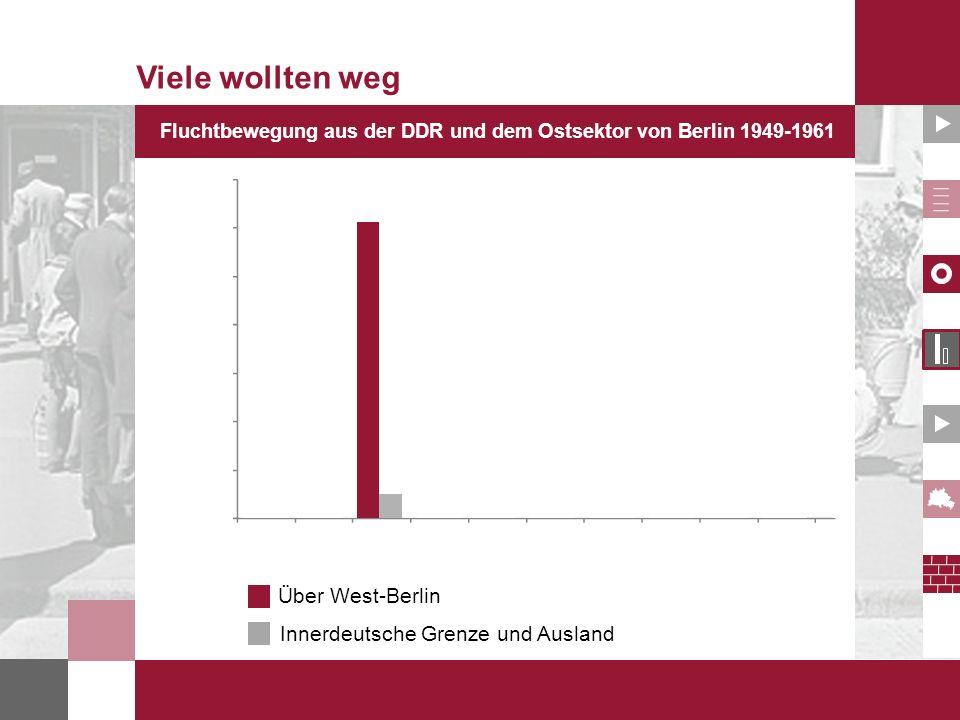 Viele wollten weg Über West-Berlin Innerdeutsche Grenze und Ausland