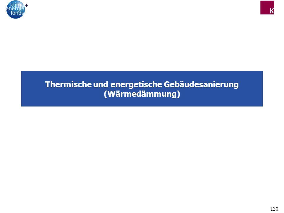 Thermische und energetische Gebäudesanierung (Wärmedämmung)