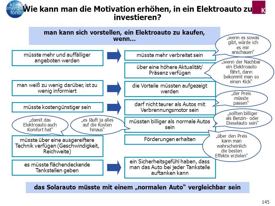 Wie kann man die Motivation erhöhen, in ein Elektroauto zu investieren