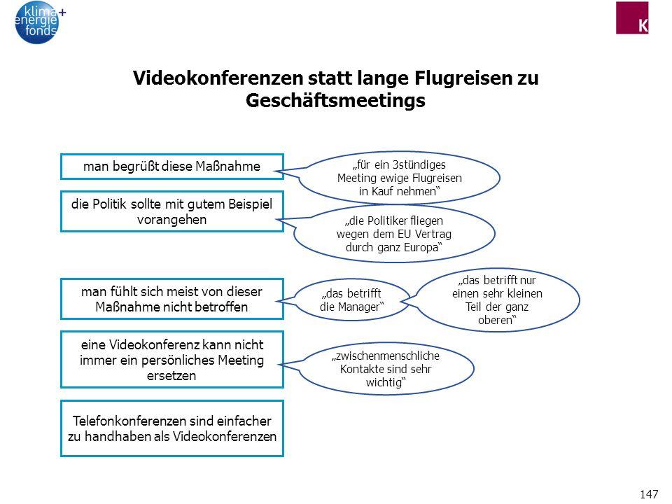 Videokonferenzen statt lange Flugreisen zu Geschäftsmeetings