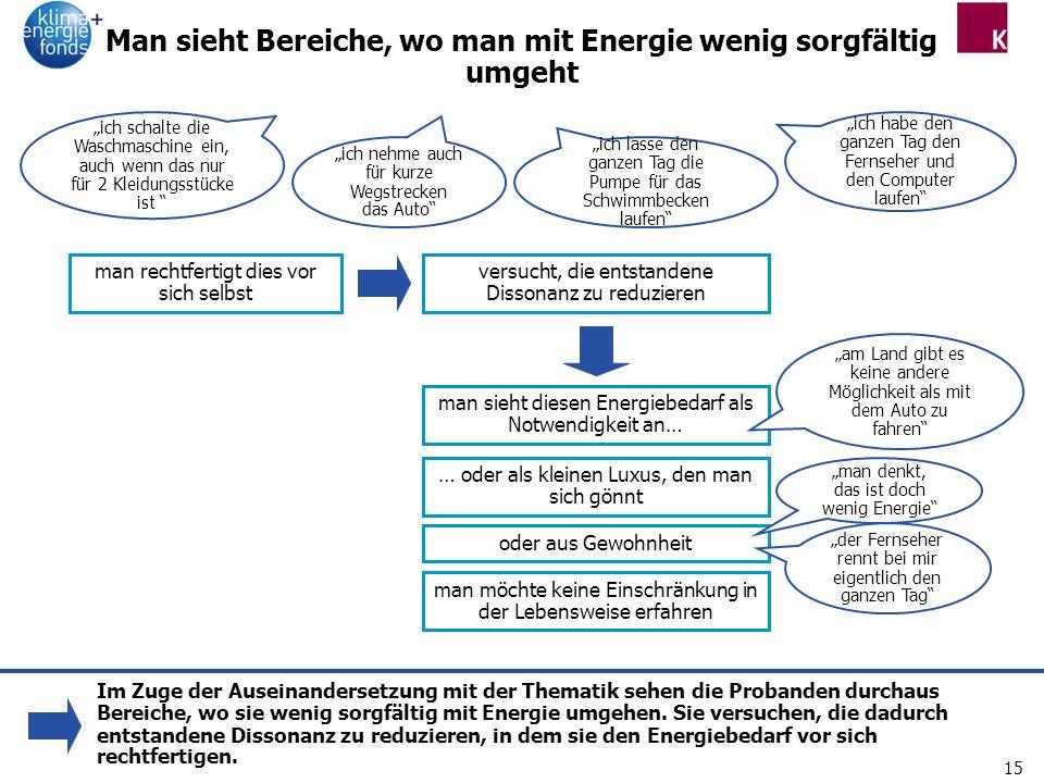 Man sieht Bereiche, wo man mit Energie wenig sorgfältig umgeht