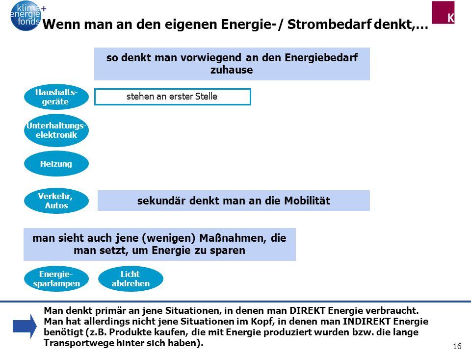 Wenn man an den eigenen Energie-/ Strombedarf denkt,…