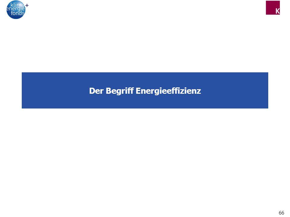 Der Begriff Energieeffizienz