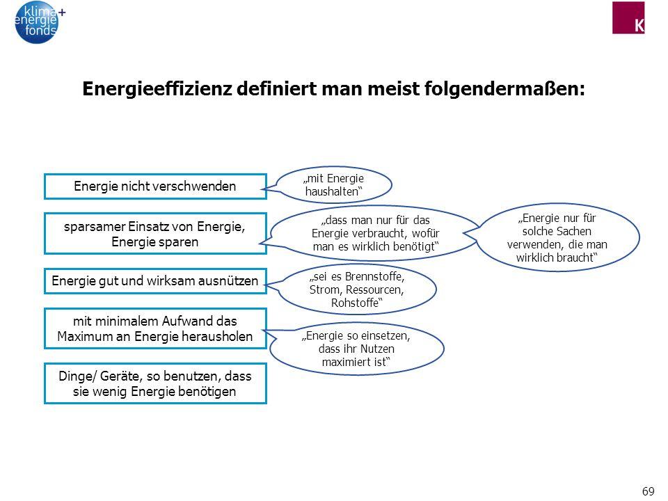 Energieeffizienz definiert man meist folgendermaßen: