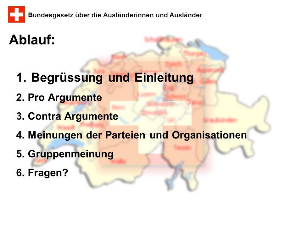 Ablauf: Begrüssung und Einleitung 2. Pro Argumente 3. Contra Argumente