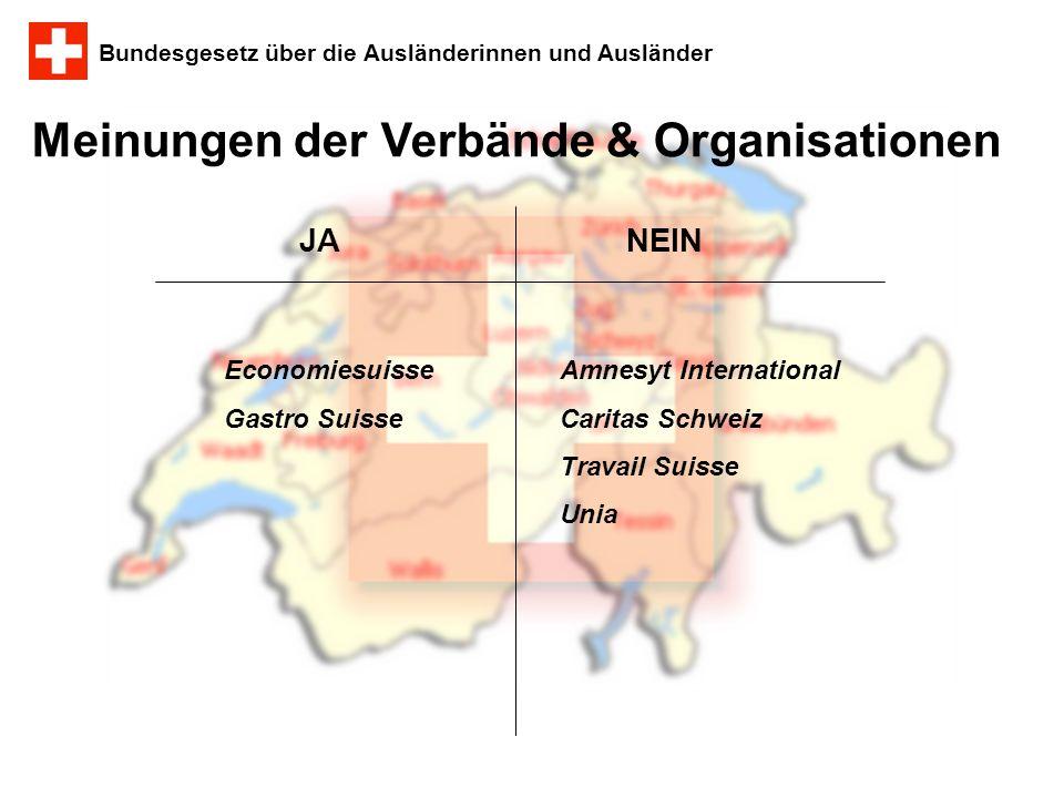 Meinungen der Verbände & Organisationen