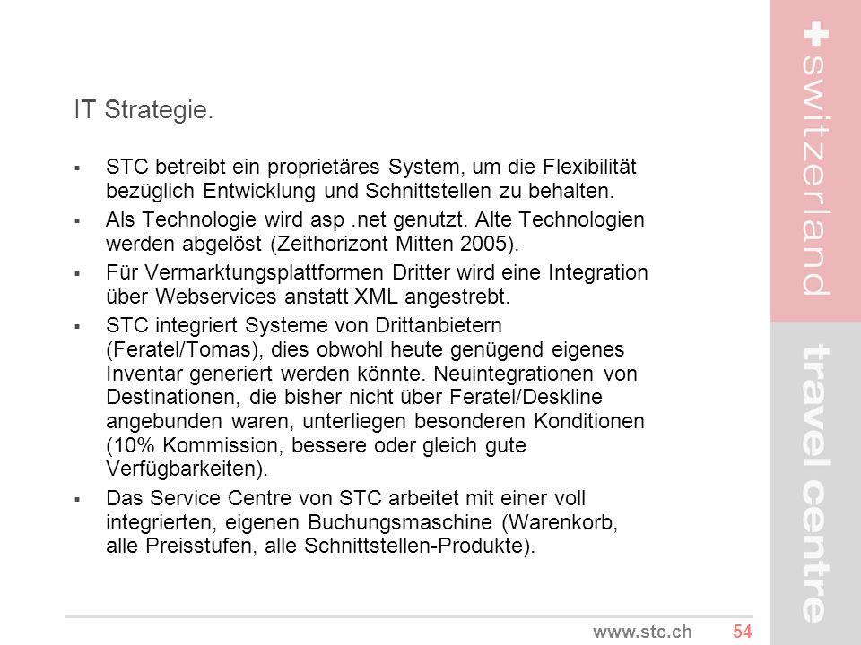 IT Strategie. STC betreibt ein proprietäres System, um die Flexibilität bezüglich Entwicklung und Schnittstellen zu behalten.