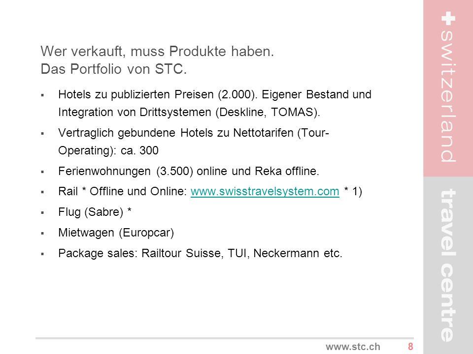 Wer verkauft, muss Produkte haben. Das Portfolio von STC.