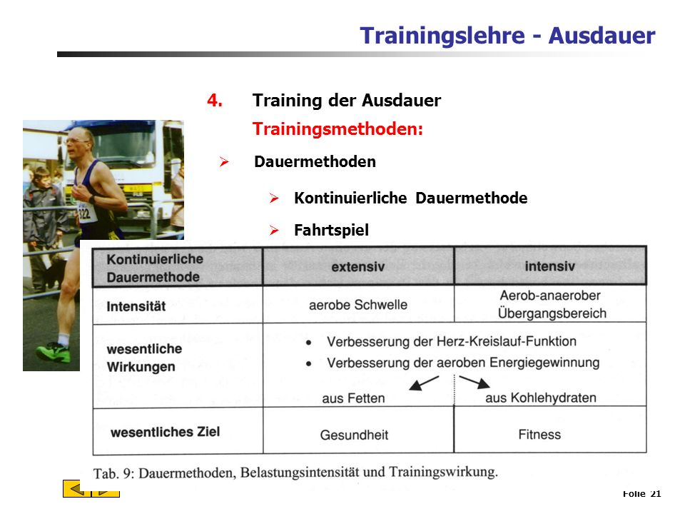 Training der Ausdauer Trainingsmethoden: Dauermethoden