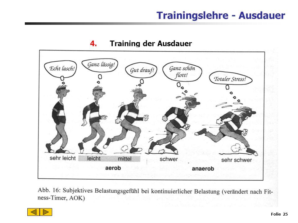 Training der Ausdauer