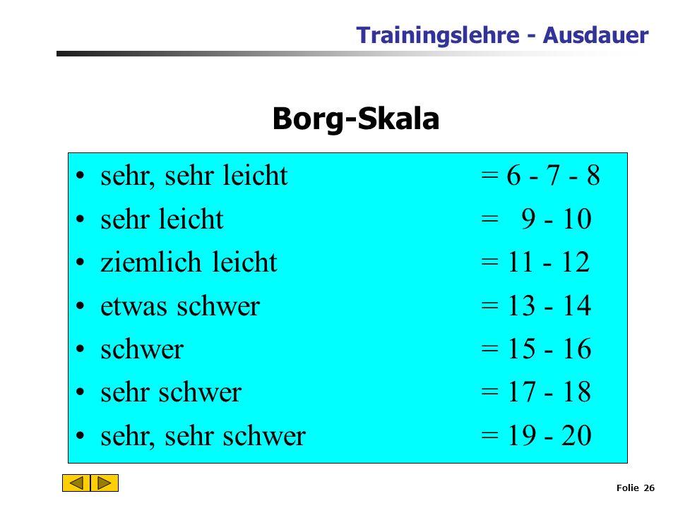 Borg-Skala sehr, sehr leicht = 6 - 7 - 8. sehr leicht = 9 - 10. ziemlich leicht = 11 - 12.