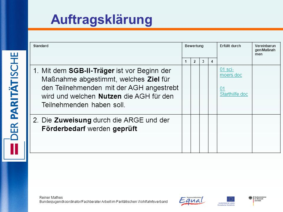 AuftragsklärungStandard. Bewertung. Erfüllt durch. Vereinbarungen/Maßnahmen. 1. 2. 3. 4.