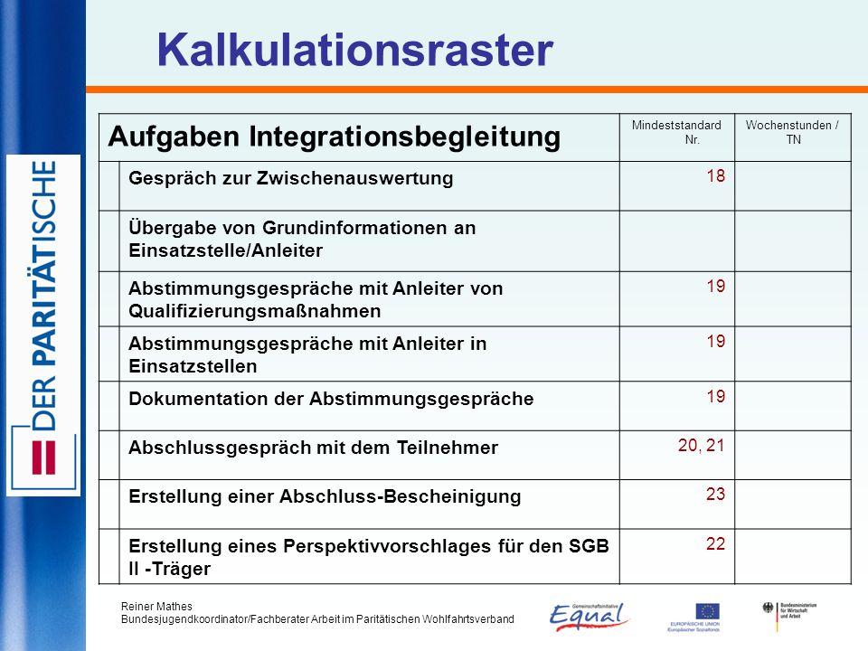 Kalkulationsraster Aufgaben Integrationsbegleitung