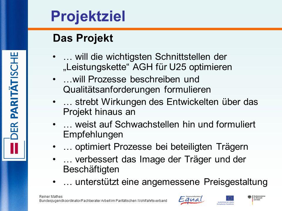 Projektziel Das Projekt