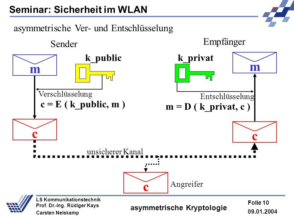 asymmetrische Kryptologie