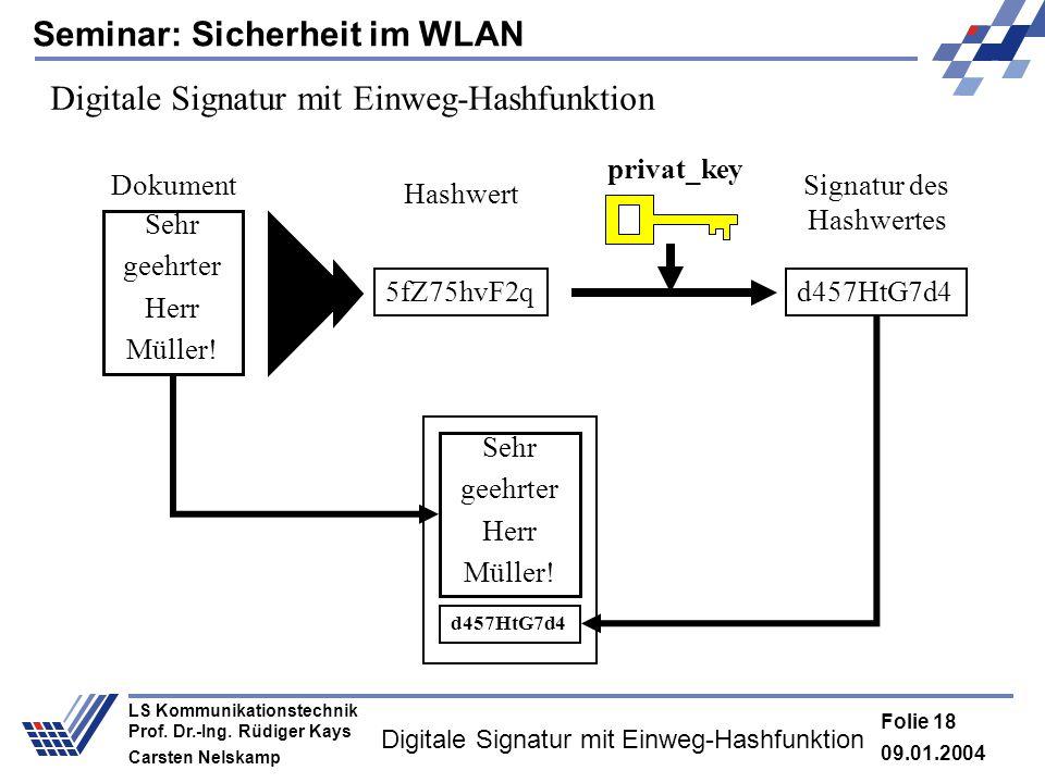 Digitale Signatur mit Einweg-Hashfunktion