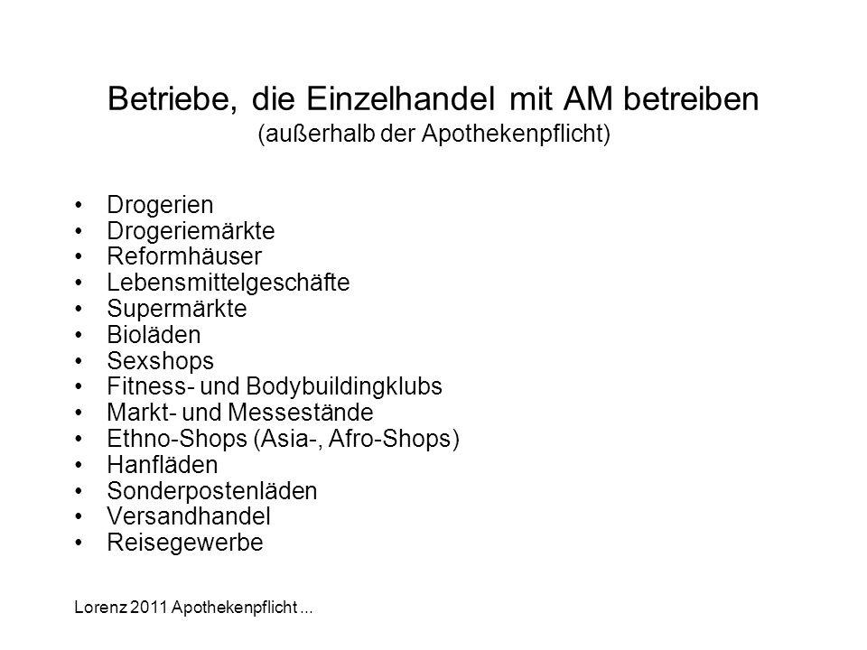 Betriebe, die Einzelhandel mit AM betreiben (außerhalb der Apothekenpflicht)