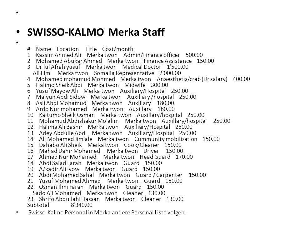 SWISSO-KALMO Merka Staff