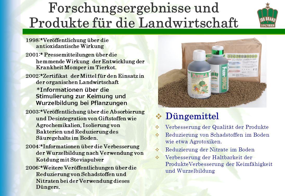 Forschungsergebnisse und Produkte für die Landwirtschaft