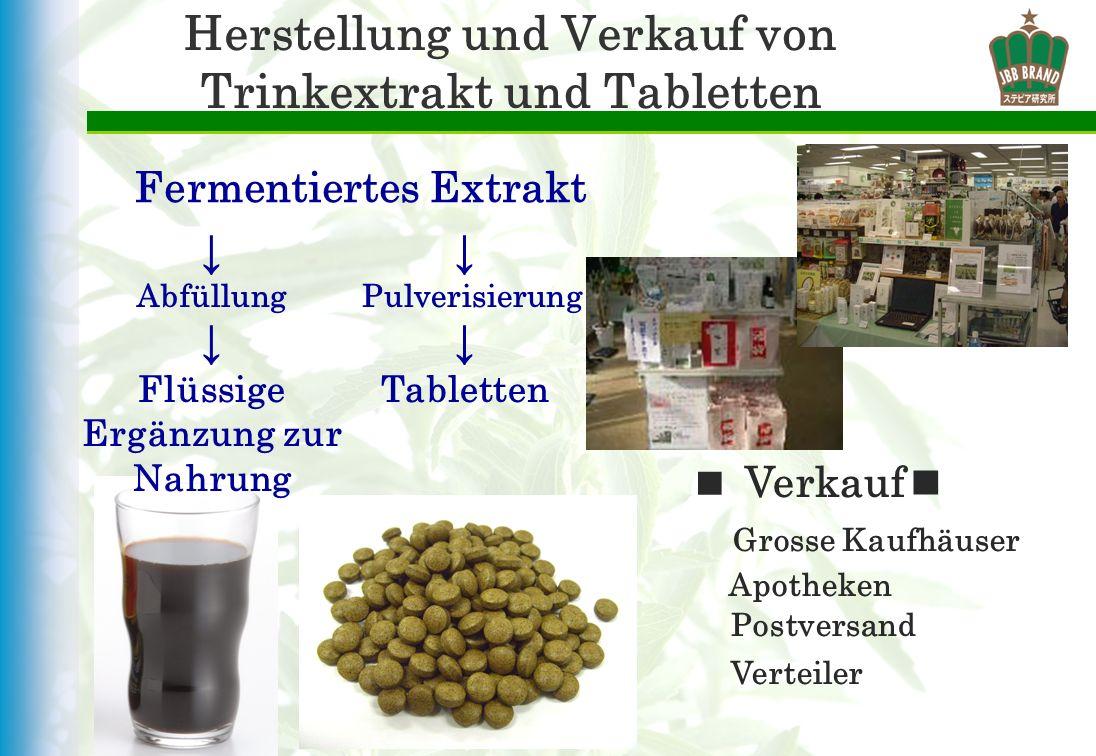Herstellung und Verkauf von Trinkextrakt und Tabletten