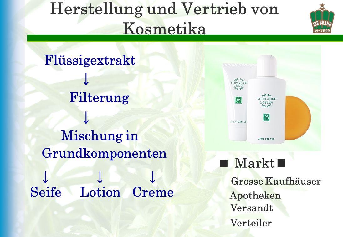 Herstellung und Vertrieb von Kosmetika