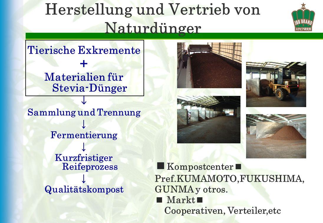Herstellung und Vertrieb von Naturdünger